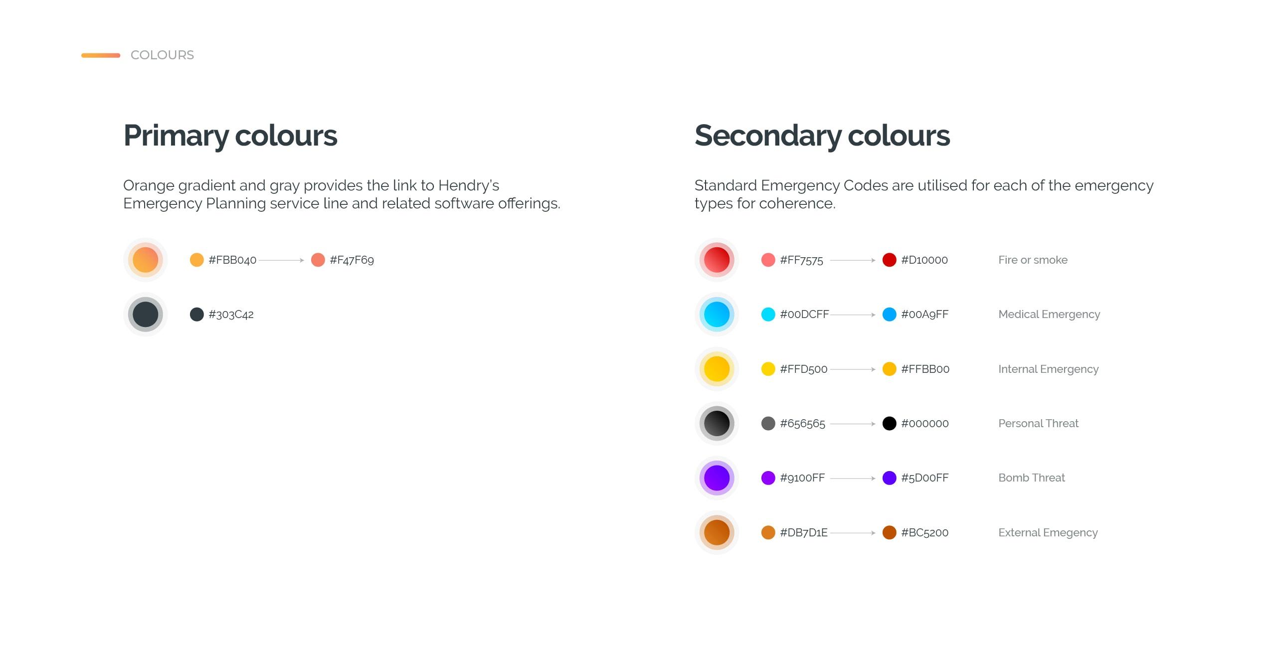 Headsup colours