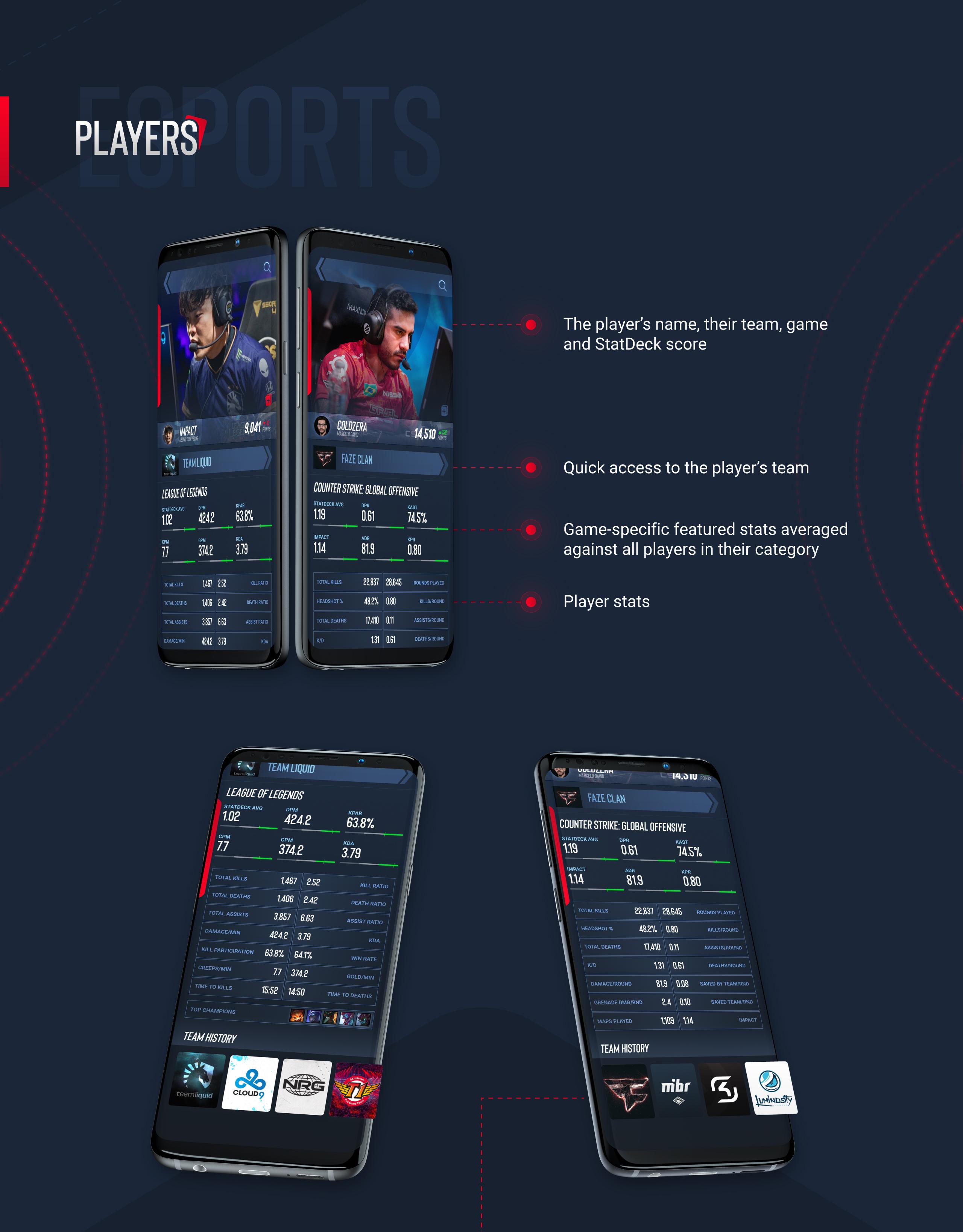 Statdeck screens - eSports players